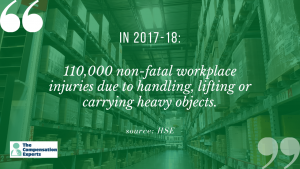 Over 110,000 non-fatal workplace accidents owe to one common workplace hazard: lifting or heavy object handling.